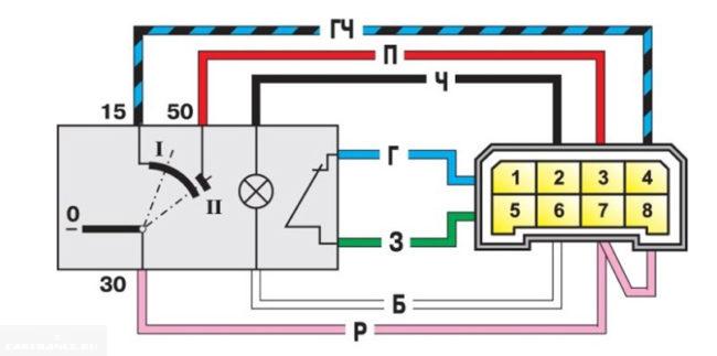 Схема замка зажигания на ВАЗ-2110