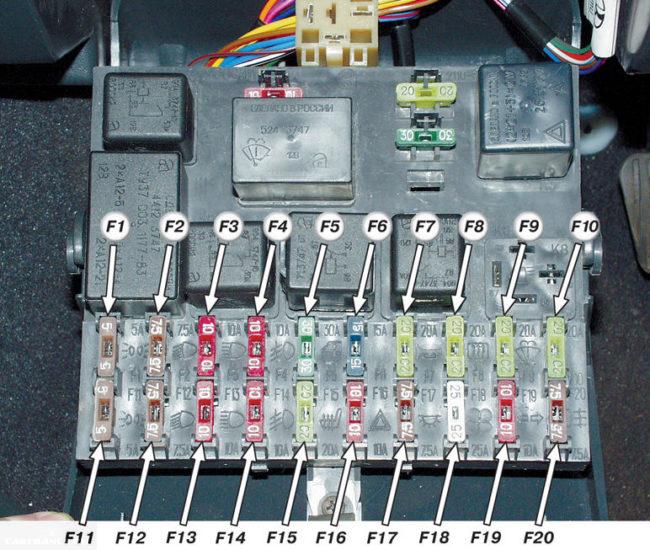 Монтажный блок предохранителей ВАЗ-2110, вид вблизи и маркировка