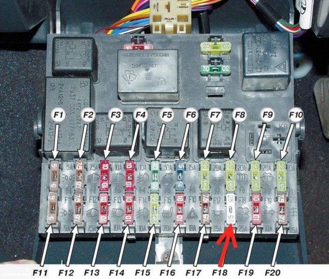 Фото монтажного блока предохранителей в ВАЗ-2110 с указанием позиций