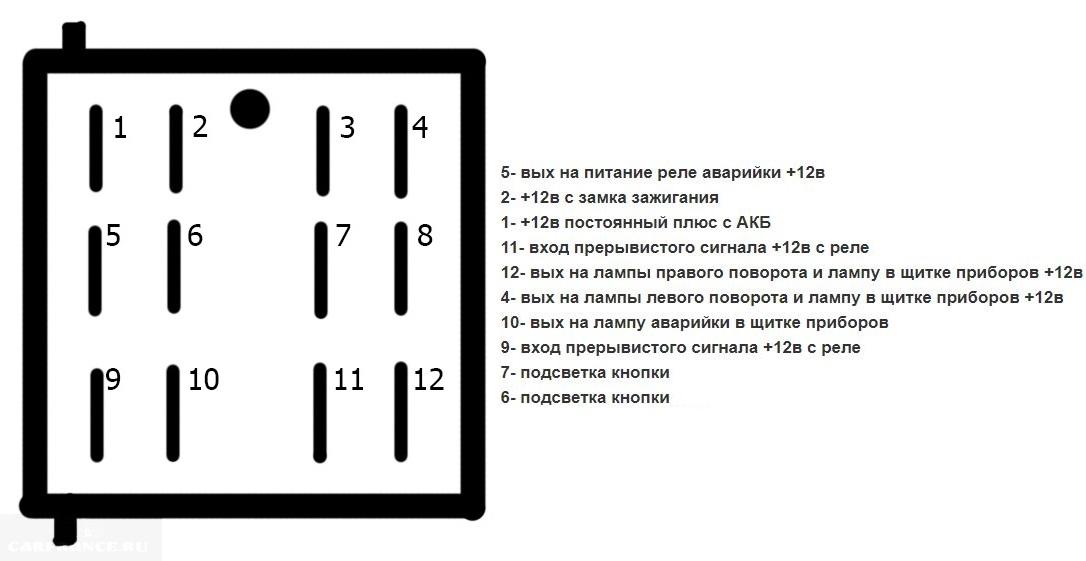 Схема дальнего света фар ваз 2107