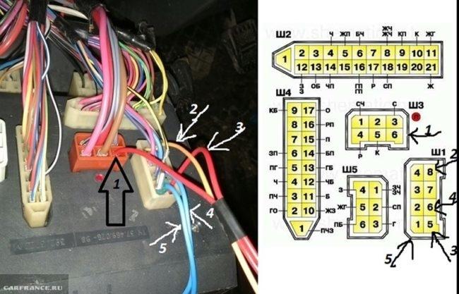 Соединительные штекера монтажного блока автомобиля ВАЗ-2110 крупным планом и схема расположения разъемов