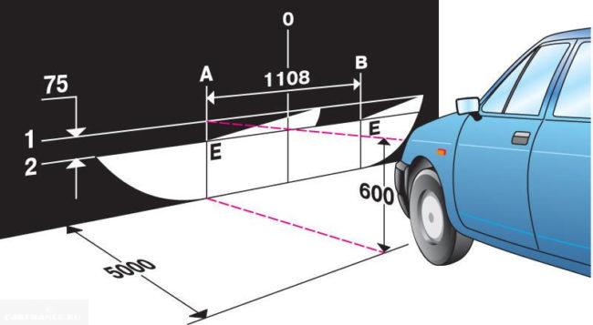 Разметка стены гаража для регулировки фар отечественного автомобиля ВАЗ-2110