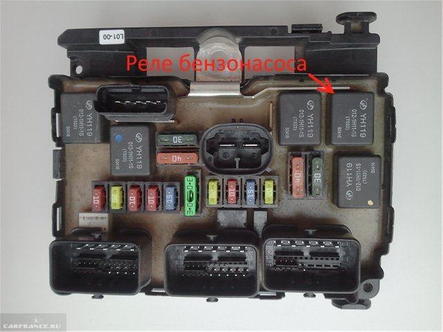 Подкапотный монтажный блок для автомобиля Пежо 307 с указанием месторасположения реле бензонасоса