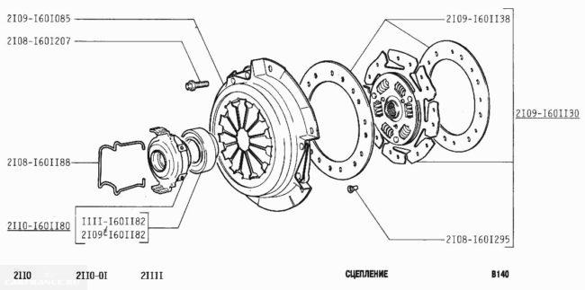 Схема сцепления автомобиля ВАЗ-2110, устройство и артикулы корзины, ведомого диска и подшипника