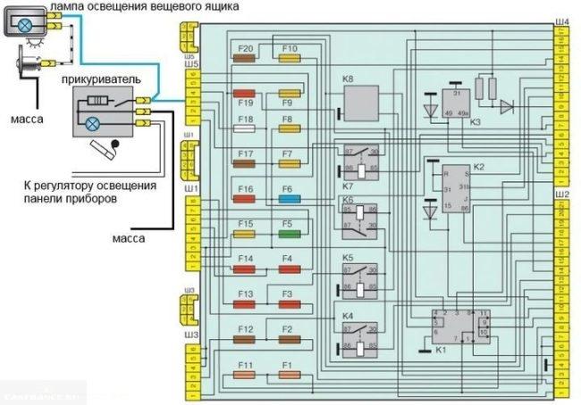 Принципиальная схема подключения прикуривателя в автомобиле ВАЗ-2110