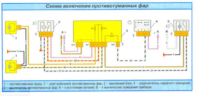 Схема работы противотуманных фар на ВАЗ-2110