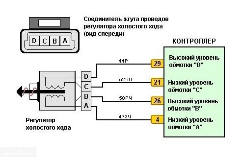 Схема подключения регулятора холостого хода к контроллеру автомобиля ВАЗ-2110