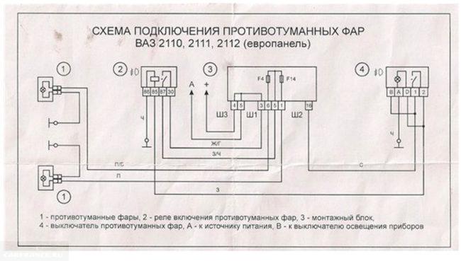 Типичная схема для подключения ПТФ на ВАЗ-2110