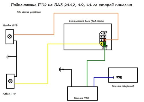 Принципиальная схема включения противотуманных фар в ВАЗ-2110 со старой панелью