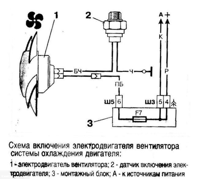 Схема включения вентилятора на ВАЗ-2110