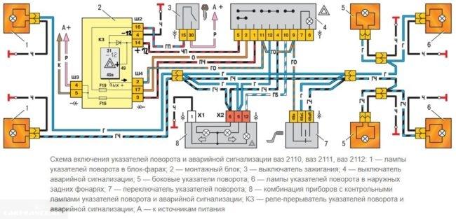 Принципиальная схема подключения кнопки аварийной сигнализации и указателей поворотов в ВАЗ-2110