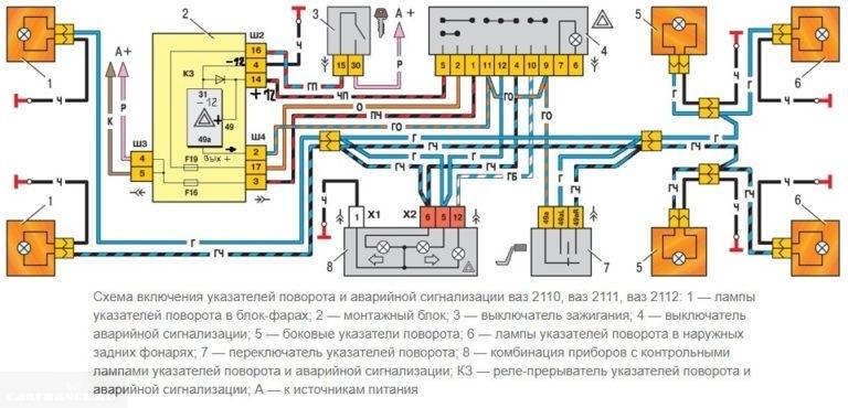 Приора схема аварийной кнопки