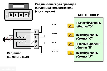 Схема подключения регулятора холостого хода в автомобиле ВАЗ-2110