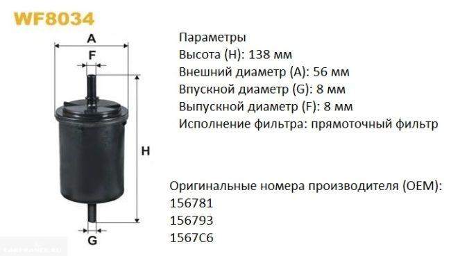 Размеры и технические параметры топливного фильтра для Пежо 307 с карбюраторным двигателем