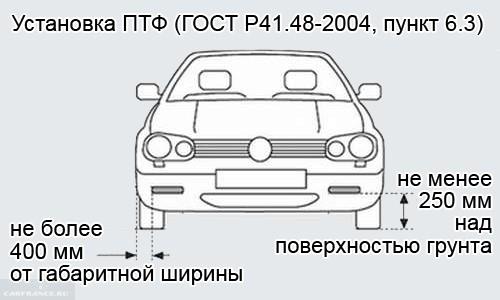 Схема правильной установка противотуманных фарах в автомобиле ВАЗ-2110