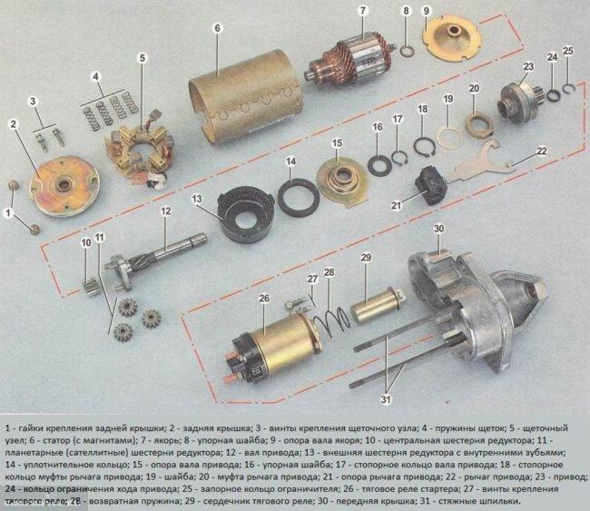 Стартер автомобиля ВАЗ-2110 тип 57.3708 в разобранном виде, деталировка и наименование позиций