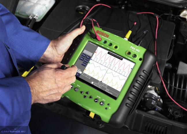Диагностические операции электронного блока управления двигателем ВАЗ-2110
