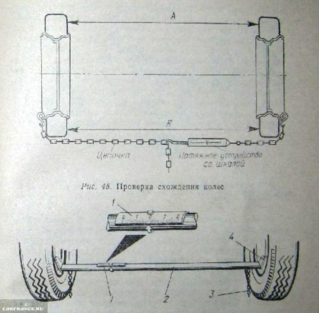 Схема регулировки схождения