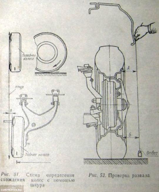 Схема самостоятельной регулировки развал-схождения нитью с грузиком