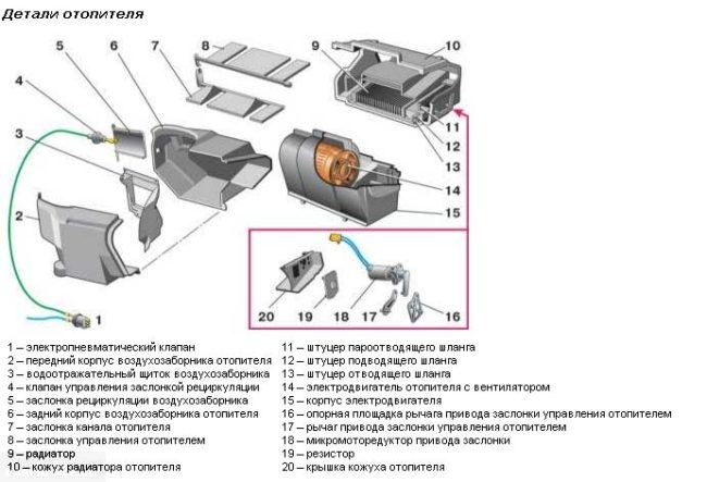 Детали отопителя ВАЗ-2110, схема