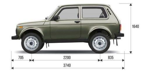 Габаритные размеры автомобиля Лада 4х4 2018 модельного года