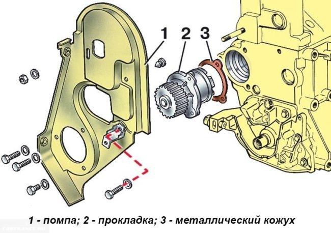 Схема расположения помпы на двигателе автомобиля ВАЗ-2110