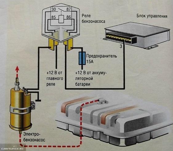Схема бензонасоса ваз 2110 инжектор 16 клапанов