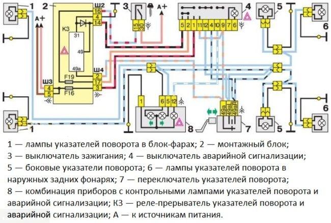 Принципиальная схема указателей поворотов и аварийной сигнализации в автомобиле ВАЗ-2110