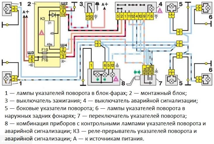 Схема поворотов и аварийной сигнализации лада гранта