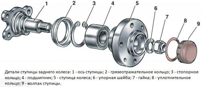 Схема и детали ступицы заднего колеса автомобиля ВАЗ-2110
