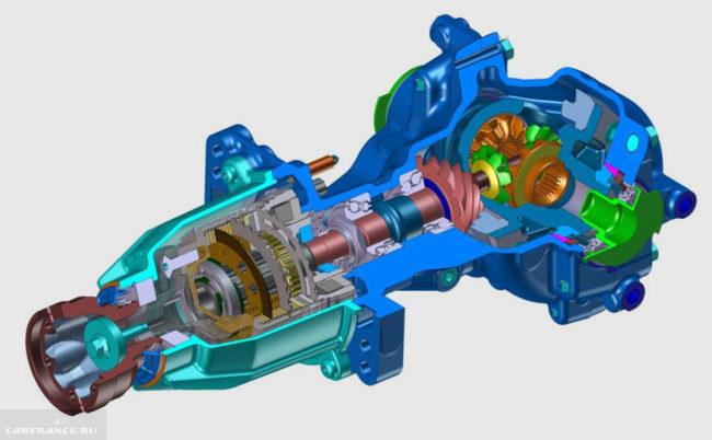 Схема устройства приводной муфты кроссовера Форд куга 2018 года