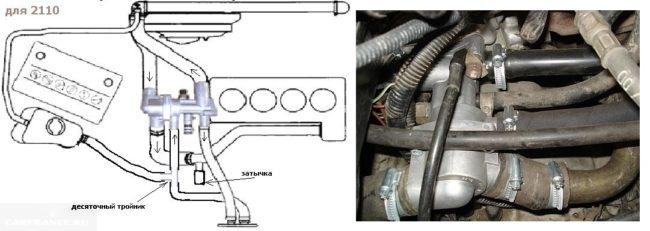 Схема установки термостата нового образца в систему охлаждения двигателя ВАЗ-2110 старого типа
