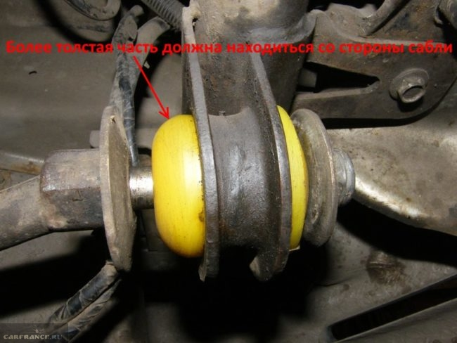 Правильно расположение сайлентблока в передней балке автомобиля ВАЗ-2110