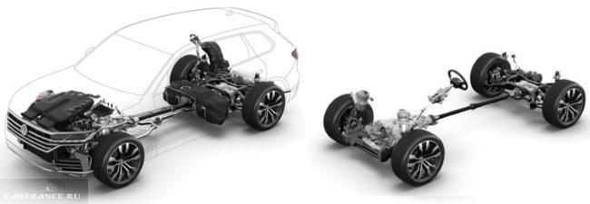 Схема трансмиссии автомобиля Фольксваген Туарег 2018 модельного года