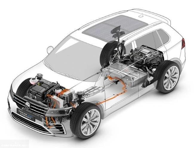 Устройство гибридной силовой установки автомобиля Фольксваген Тигуан 2018 года