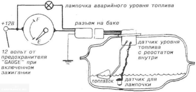 Схема включения датчика уровня топлива в автомобиле ВАЗ-2110