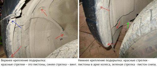 Фото крепления переднего бампера к подкрылку Сузуки Гранд Витара в арке колеса