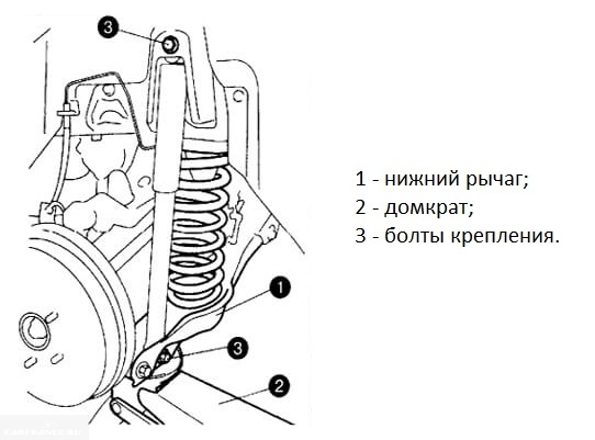 Схема закрепления заднего амортизатора в автомобиле Сузуки Гранд Витара