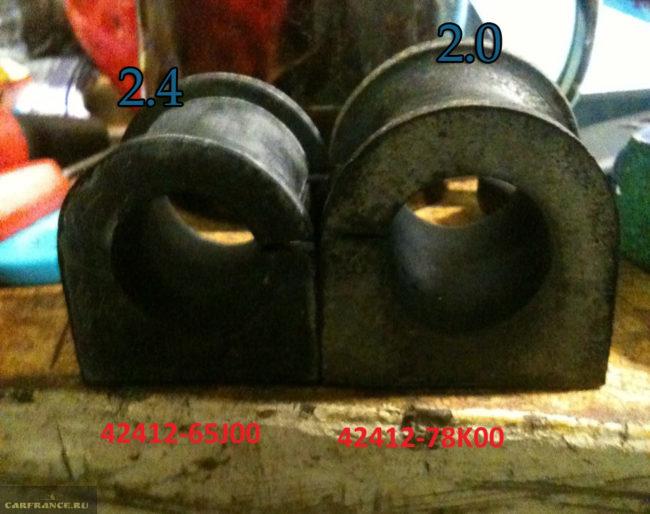 Втулка стабилизатора на 2.0 и 2.4 литра версии Сузуки Гранда Витара
