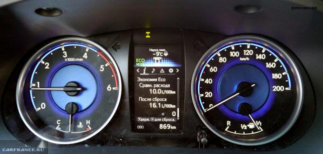 Приборная панель смешанного типа в автомобиле Тойота Хайлюкс 2019 года выпуска