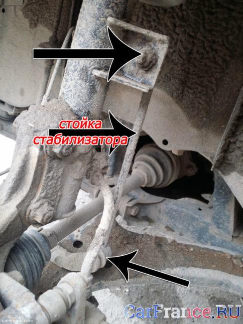 Гайки крепления стойки стабилизатора передней подвески в Сузуки Гранд Витара