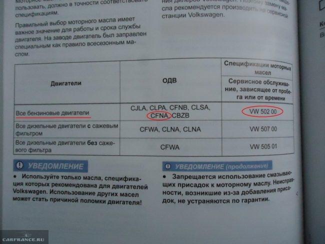 Скриншот из сервисной книжки автомобиля Фольксваген Поло с допуском масла 502.00