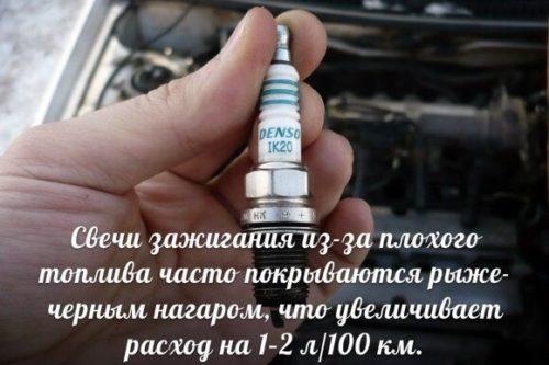 Влияние состояния свечей зажигания на расход бензина в автомобиле Митсубиси Лансер 9 с двигателем 1,6 л