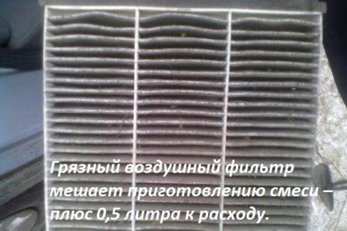 Влияние засоренного воздушного фильтра на расход топлива Митсубиси Лансер 9 с автоматом