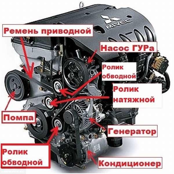 Схема установки ремня генератора на двигателе 1,5 автомобиля Митсубиси Лансер 10