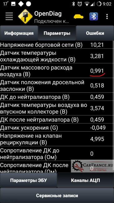 Показания OpenDiag на Лада Приора датчик ДМРВ
