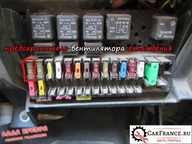 Предохранитель вентилятора охлаждения радиатора на Лада Приора в монтажном блоке основном стандарт 2007 год выпуска